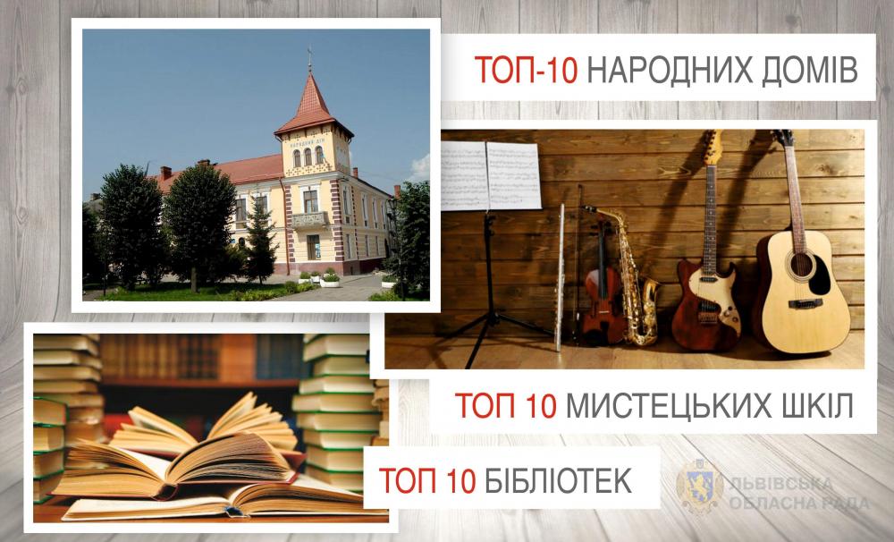 На Львівщині оберуть Топ-10 кращих народних домів, мистецьких шкіл та бібліотек