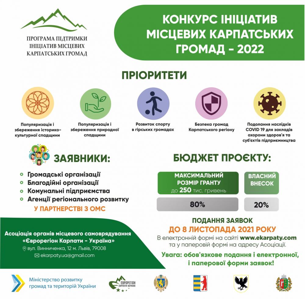 Стартував Конкурс ініціатив місцевих карпатських громад-2022