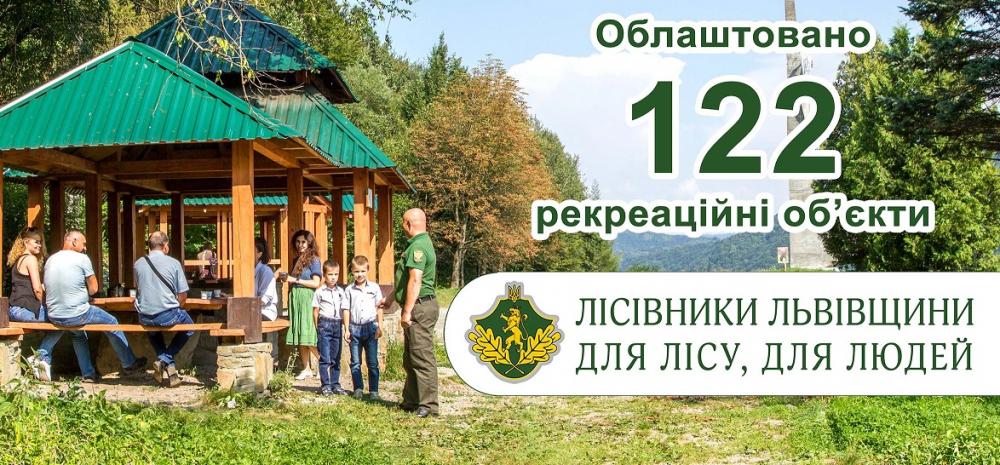 На Львівщині облаштовано 122 рекреаційні об'єкти для відпочинку